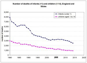 total-child-deaths-1980-2014