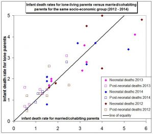 total-infant-death-rates-explicable-by-socioeconomics